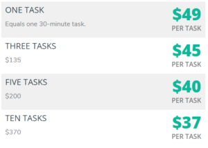GoWP - One-Off Tasks pricing